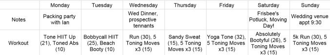 Planning one week of workouts